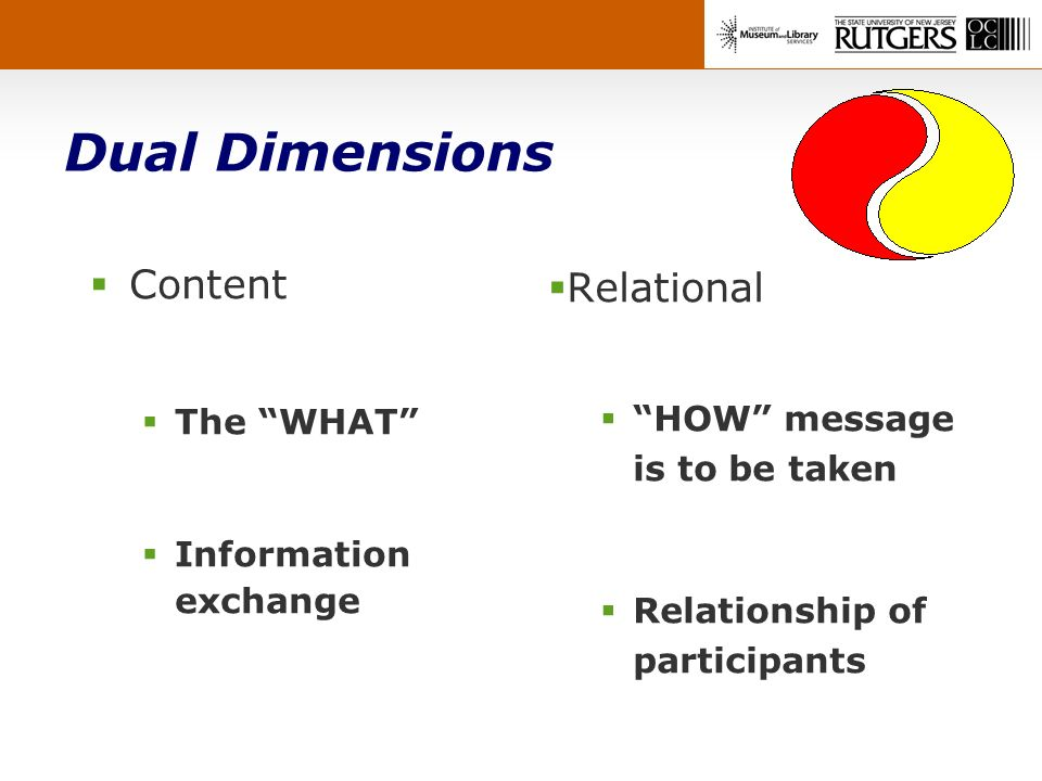 Dual Dimensions Content The WHAT Information exchange Relational HOW message is to be taken Relationship of participants