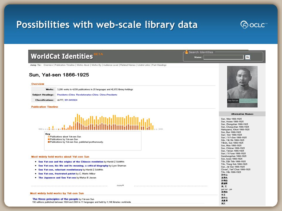 Possibilities with web-scale library data