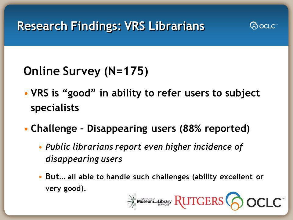 Research Findings: VRS Librarians Online Survey (N=175) VRS is good in ability to refer users to subject specialists Challenge – Disappearing users (88% reported) Public librarians report even higher incidence of disappearing users But… all able to handle such challenges (ability excellent or very good).