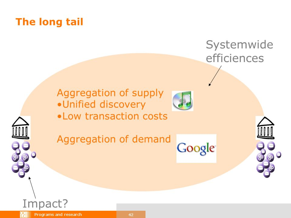 Programs and research 42 The long tail Impact.