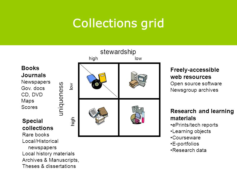 Collections grid highlow high stewardship uniqueness Books Journals Newspapers Gov.