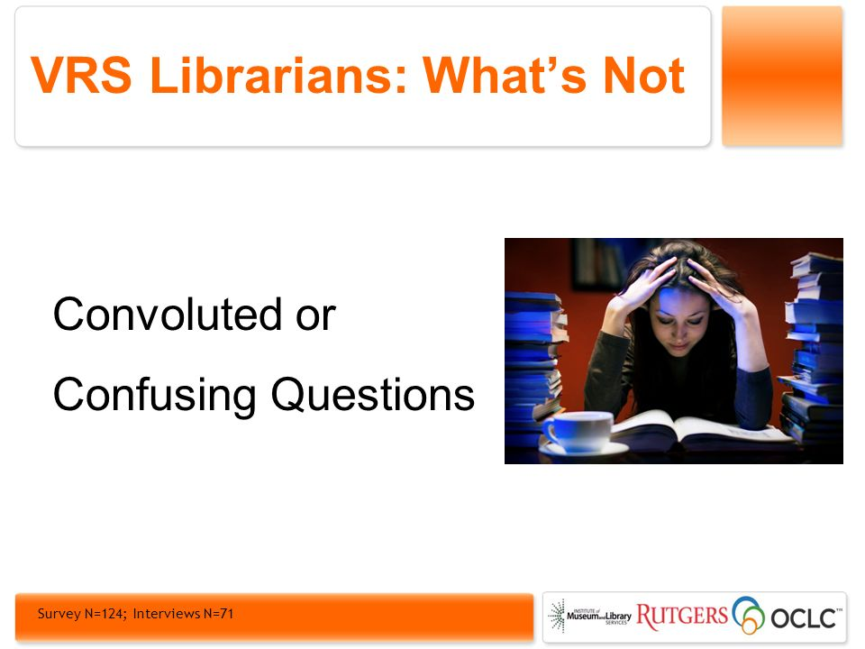 VRS Librarians: Whats Not Convoluted or Confusing Questions Survey N=124; Interviews N=71
