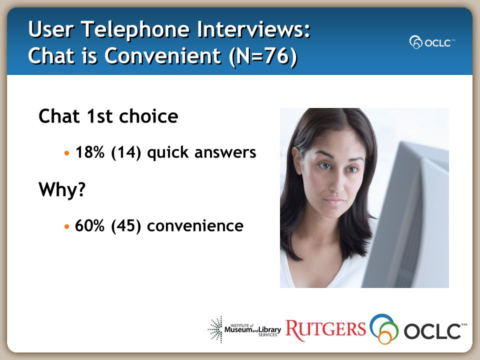 User Telephone Interviews: Chat is Convenient (N=76) Chat 1st choice 18% (14) quick answers Why.