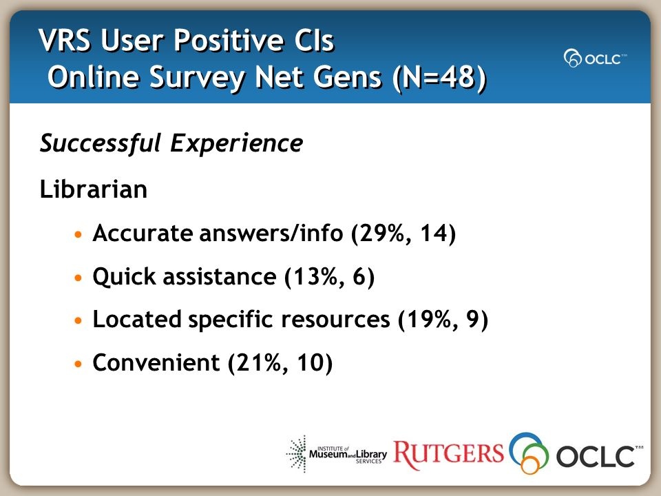VRS User Positive CIs Online Survey Net Gens (N=48) Successful Experience Librarian Accurate answers/info (29%, 14) Quick assistance (13%, 6) Located specific resources (19%, 9) Convenient (21%, 10)