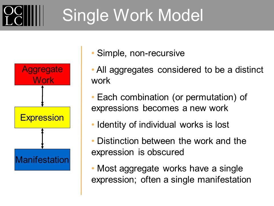 Single Work Model Aggregate Work Expression Manifestation Simple, non-recursive All aggregates considered to be a distinct work Each combination (or permutation) of expressions becomes a new work Identity of individual works is lost Distinction between the work and the expression is obscured Most aggregate works have a single expression; often a single manifestation
