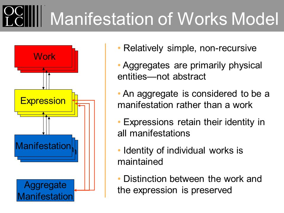 Manifestation of Works Model Expression Work Manifestation Expression Work Manifestation Expression Work Manifestation Aggregate Manifestation Relatively simple, non-recursive Aggregates are primarily physical entitiesnot abstract An aggregate is considered to be a manifestation rather than a work Expressions retain their identity in all manifestations Identity of individual works is maintained Distinction between the work and the expression is preserved
