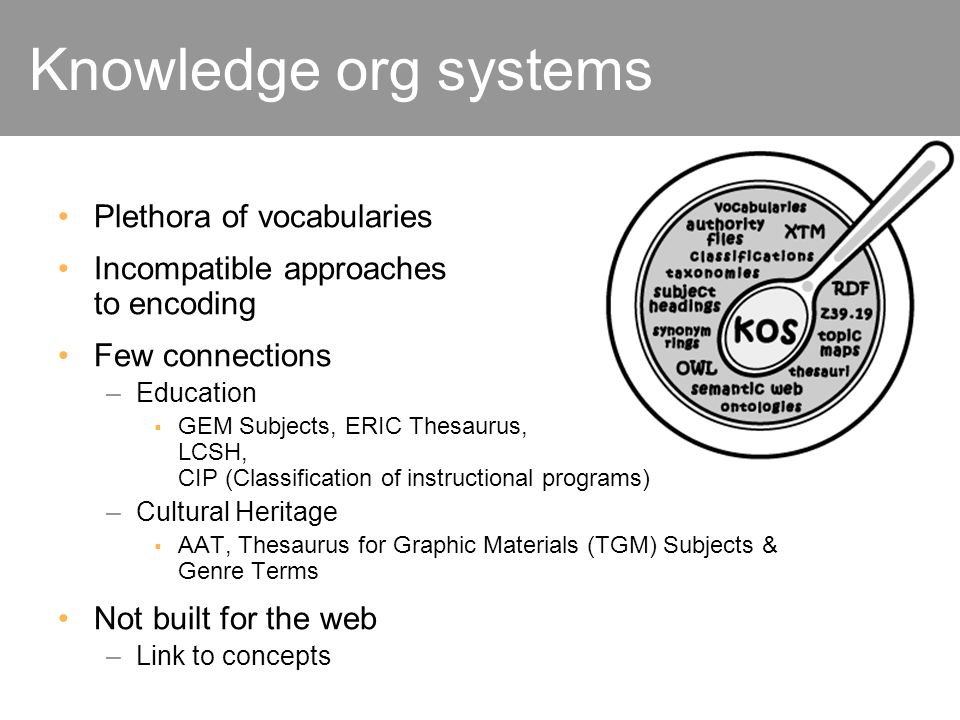 Knowledge org systems Plethora of vocabularies Incompatible approaches to encoding Few connections –Education GEM Subjects, ERIC Thesaurus, LCSH, CIP