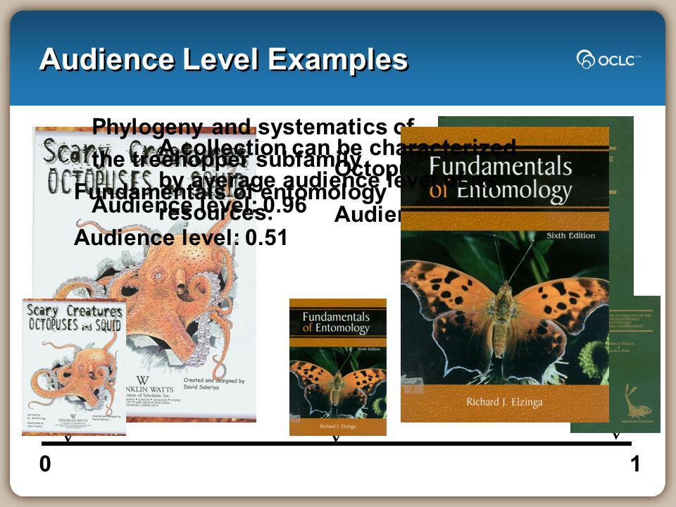 Audience Level Examples 01 Octopusses and squid Audience level: 0.06 Phylogeny and systematics of the treehopper subfamily Audience level: 0.96 Fundamentals of entomology Audience level: 0.51 A collection can be characterized by average audience level of its resources.