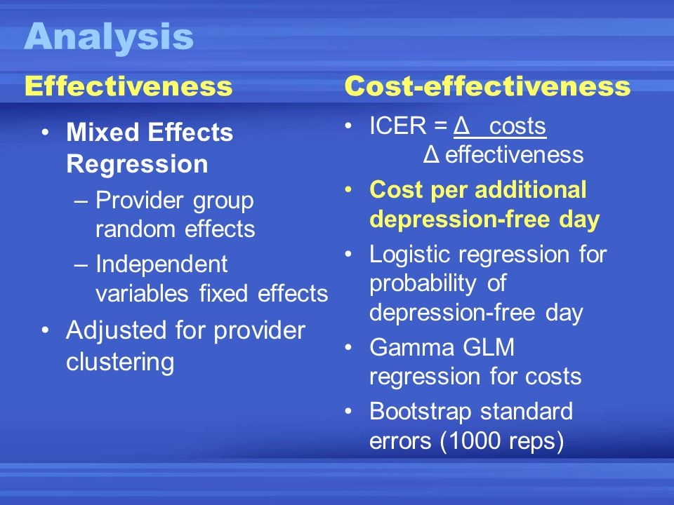 Analysis Mixed Effects Regression –Provider group random effects –Independent variables fixed effects Adjusted for provider clustering ICER = Δ costs Δ effectiveness Cost per additional depression-free day Logistic regression for probability of depression-free day Gamma GLM regression for costs Bootstrap standard errors (1000 reps) EffectivenessCost-effectiveness