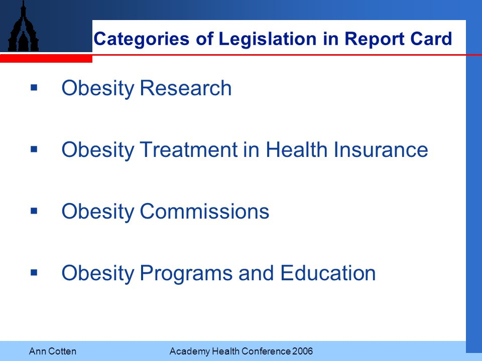 Ann CottenAcademy Health Conference 2006 Categories of Legislation in Report Card Obesity Research Obesity Treatment in Health Insurance Obesity Commi
