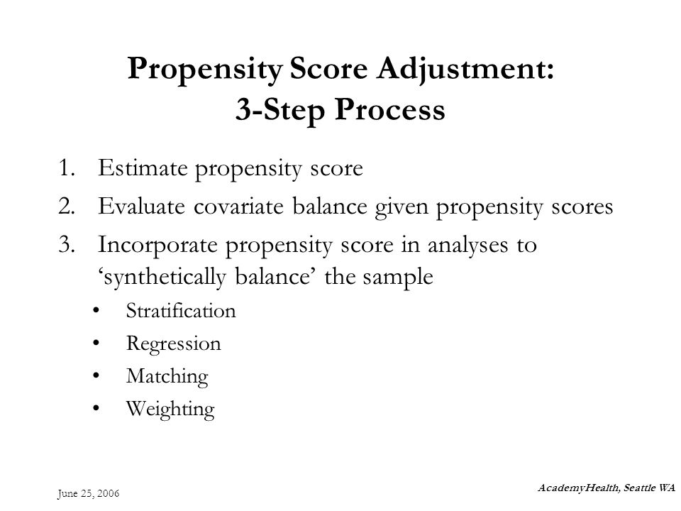 June 25, 2006 Propensity Score Adjustment: 3-Step Process 1.Estimate propensity score 2.Evaluate covariate balance given propensity scores 3.Incorporate propensity score in analyses to synthetically balance the sample Stratification Regression Matching Weighting AcademyHealth, Seattle WA