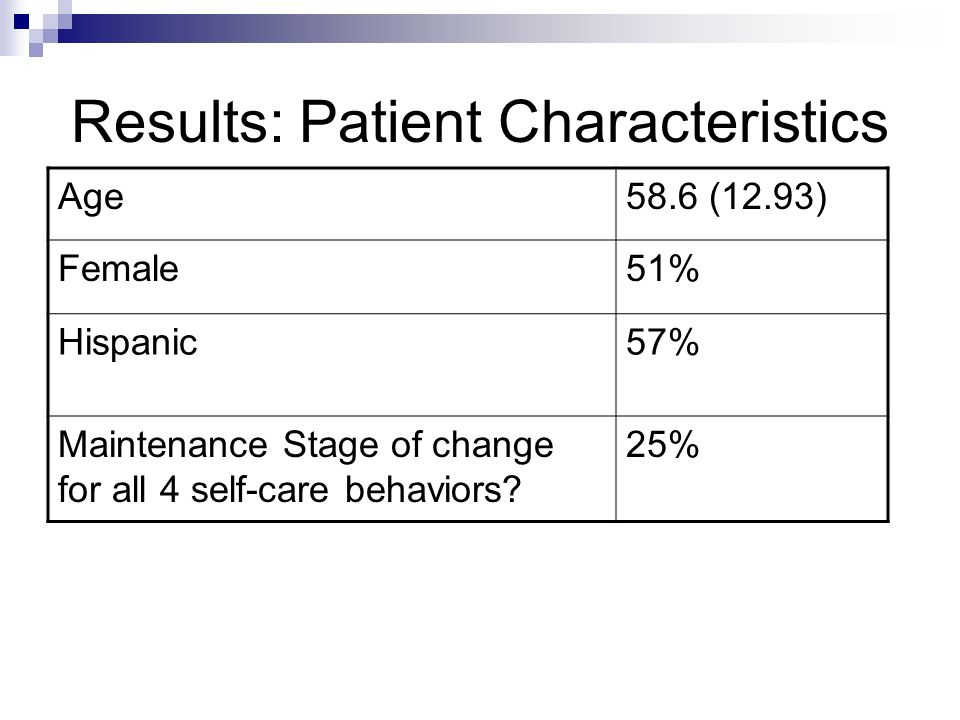 Results: Patient Characteristics Age58.6 (12.93) Female51% Hispanic57% Maintenance Stage of change for all 4 self-care behaviors? 25%