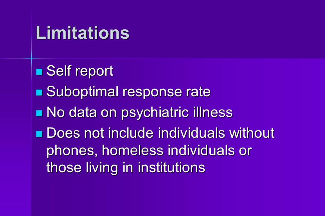 Limitations Self report Self report Suboptimal response rate Suboptimal response rate No data on psychiatric illness No data on psychiatric illness Do