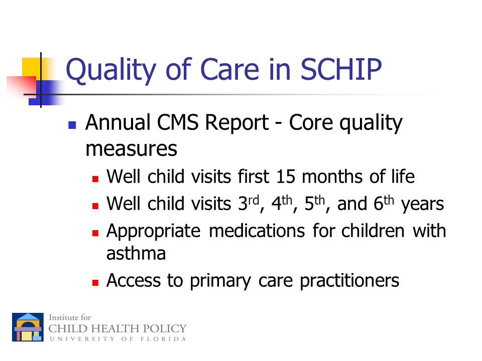 Quality of Care in SCHIP Annual CMS Report - Core quality measures Well child visits first 15 months of life Well child visits 3 rd, 4 th, 5 th, and 6 th years Appropriate medications for children with asthma Access to primary care practitioners