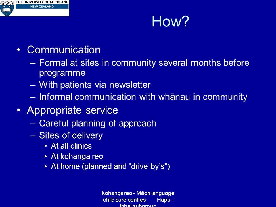 kohanga reo - Māori language child care centres Hapū - tribal subgroup How.