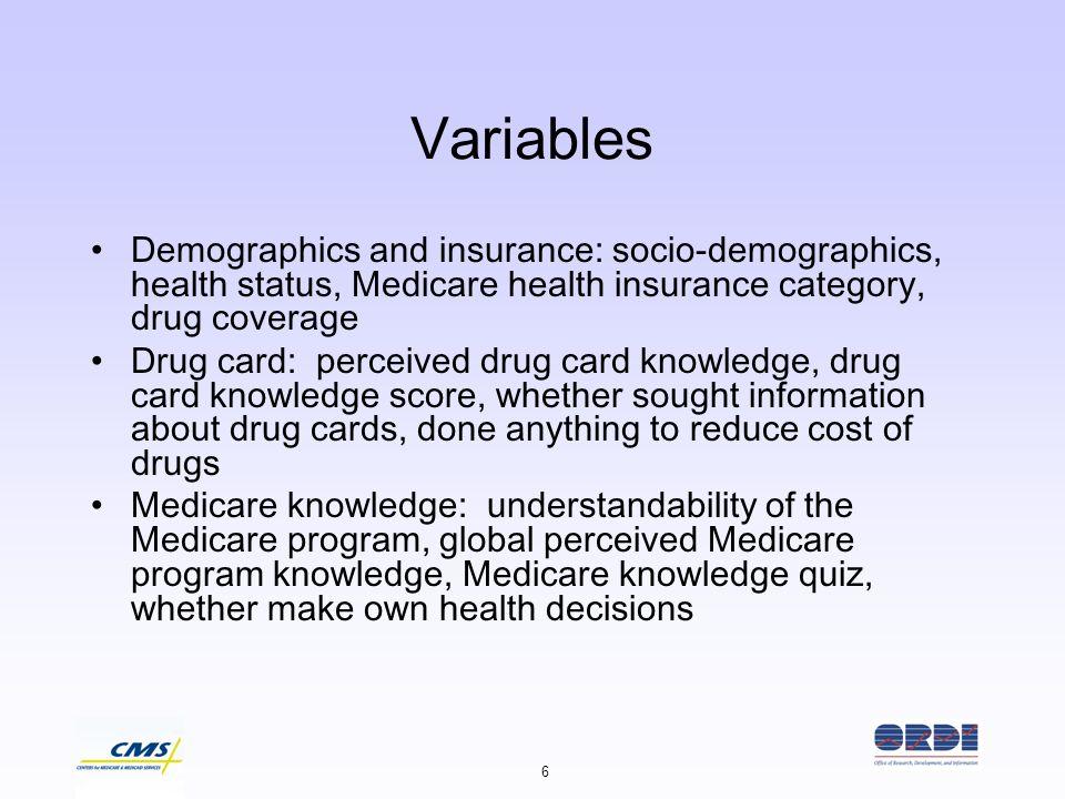 6 Variables Demographics and insurance: socio-demographics, health status, Medicare health insurance category, drug coverage Drug card: perceived drug