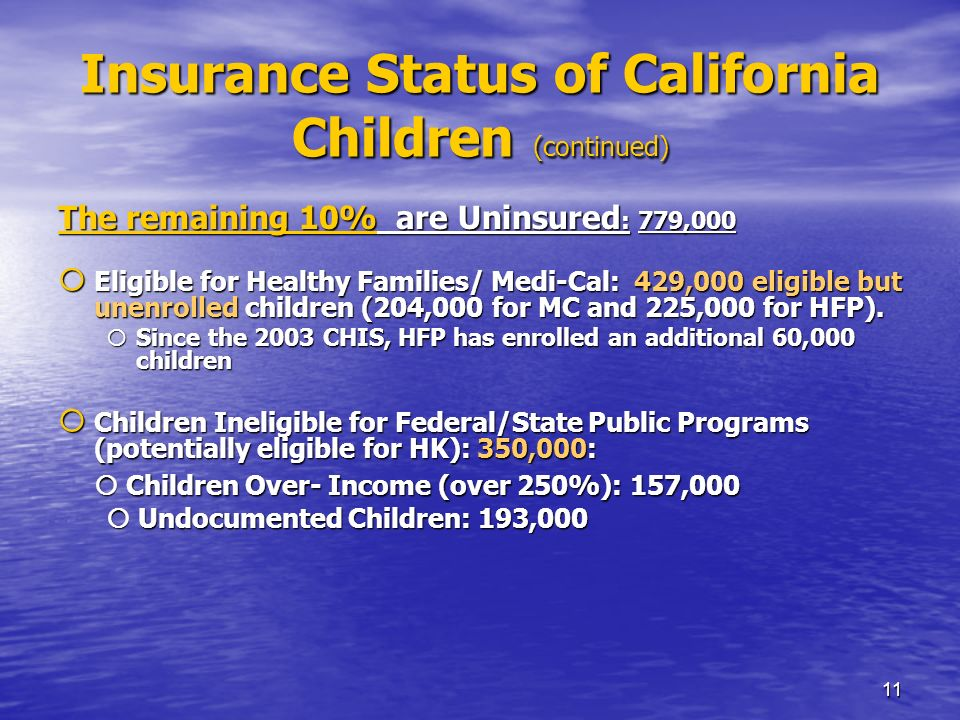 11 Insurance Status of California Children (continued) The remaining 10% are Uninsured : 779,000 Eligible for Healthy Families/ Medi-Cal: 429,000 eligible but unenrolled children (204,000 for MC and 225,000 for HFP).