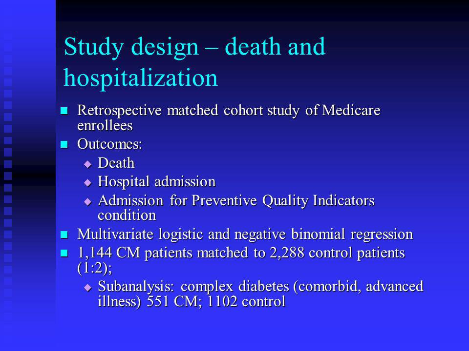 Study design – death and hospitalization Retrospective matched cohort study of Medicare enrollees Retrospective matched cohort study of Medicare enrollees Outcomes: Outcomes: Death Death Hospital admission Hospital admission Admission for Preventive Quality Indicators condition Admission for Preventive Quality Indicators condition Multivariate logistic and negative binomial regression Multivariate logistic and negative binomial regression 1,144 CM patients matched to 2,288 control patients (1:2); 1,144 CM patients matched to 2,288 control patients (1:2); Subanalysis: complex diabetes (comorbid, advanced illness) 551 CM; 1102 control Subanalysis: complex diabetes (comorbid, advanced illness) 551 CM; 1102 control
