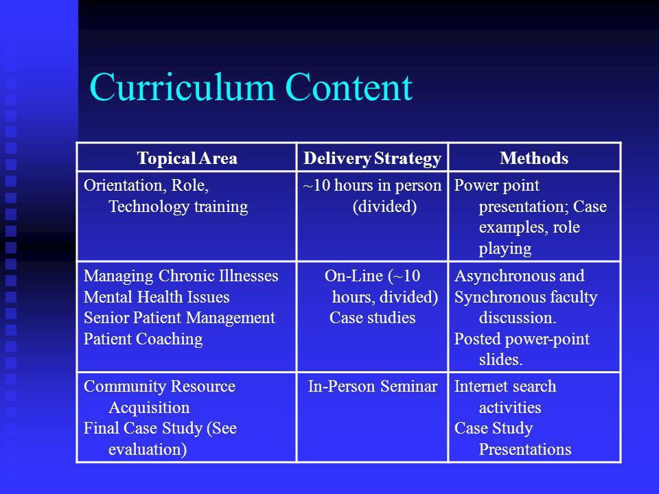 Curriculum Content Topical AreaDelivery StrategyMethods Orientation, Role, Technology training ~10 hours in person (divided) Power point presentation; Case examples, role playing Managing Chronic Illnesses Mental Health Issues Senior Patient Management Patient Coaching On-Line (~10 hours, divided) Case studies Asynchronous and Synchronous faculty discussion.