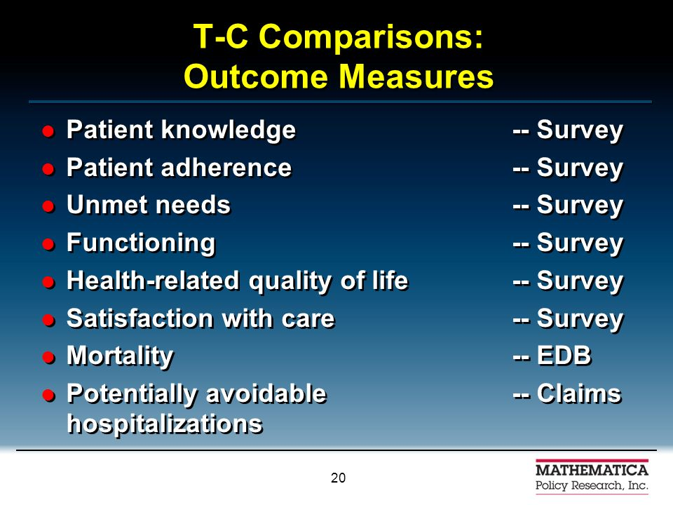 19 T-C Comparisons: Process of Care Measures Receipt of: Program services--Patient survey Health education--Patient survey Recommended clinical--Medicare claims services –For example, hemoglobin A1c testing Receipt of: Program services--Patient survey Health education--Patient survey Recommended clinical--Medicare claims services –For example, hemoglobin A1c testing