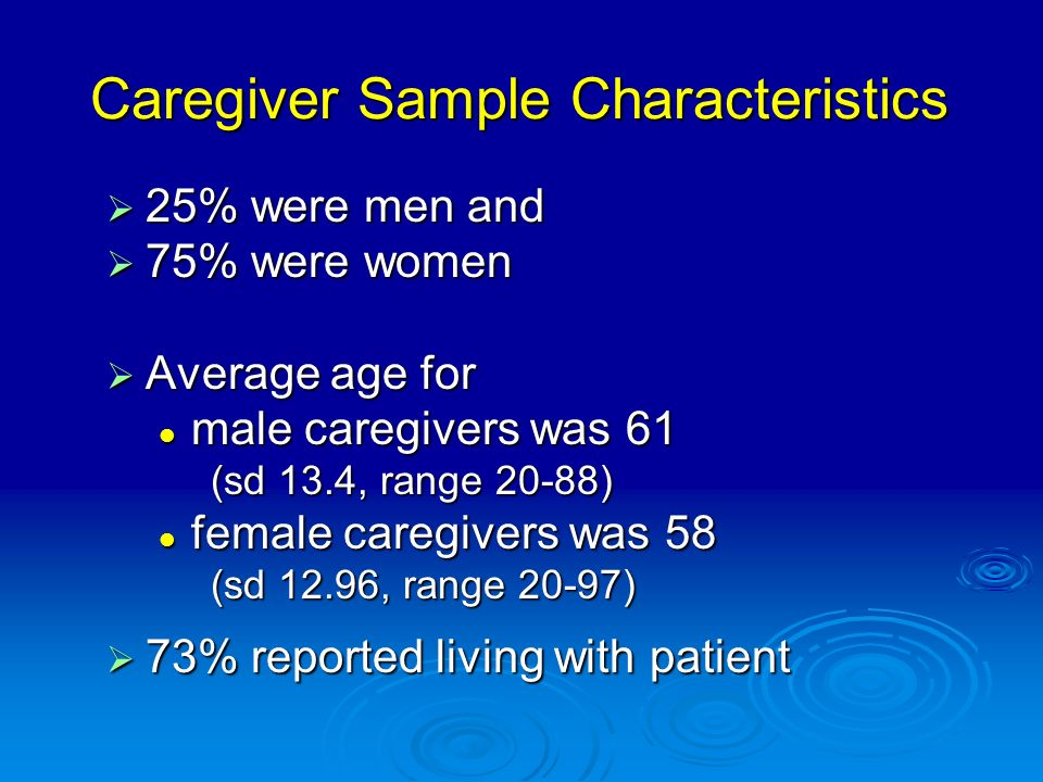 Caregiver Sample Characteristics 25% were men and 25% were men and 75% were women 75% were women Average age for Average age for male caregivers was 61 male caregivers was 61 (sd 13.4, range 20-88) female caregivers was 58 female caregivers was 58 (sd 12.96, range 20-97) 73% reported living with patient 73% reported living with patient