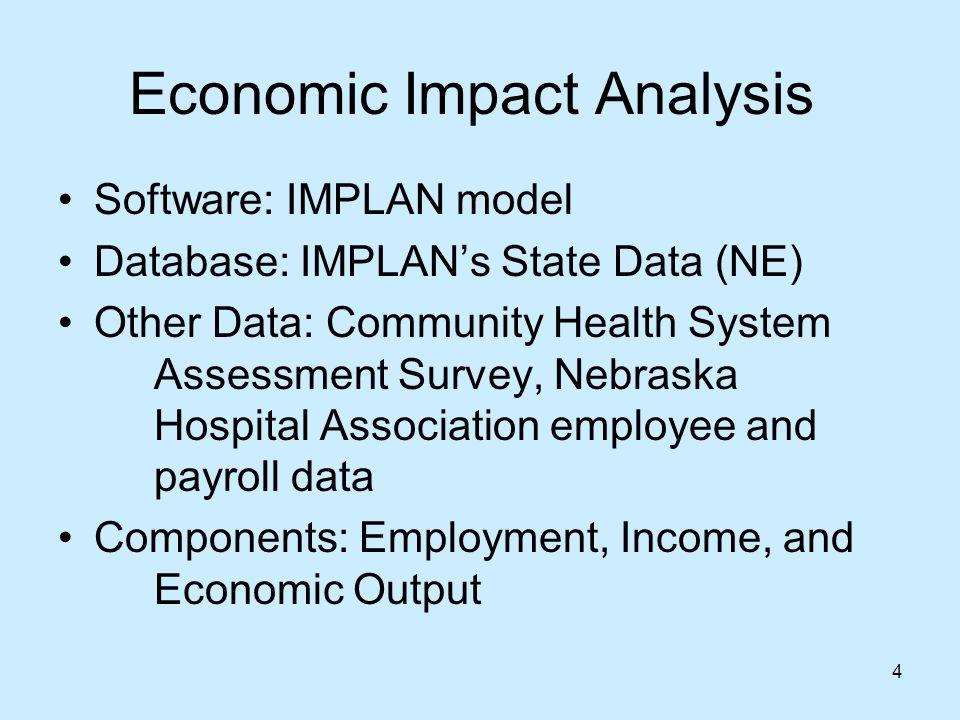 4 Economic Impact Analysis Software: IMPLAN model Database: IMPLANs State Data (NE) Other Data: Community Health System Assessment Survey, Nebraska Ho