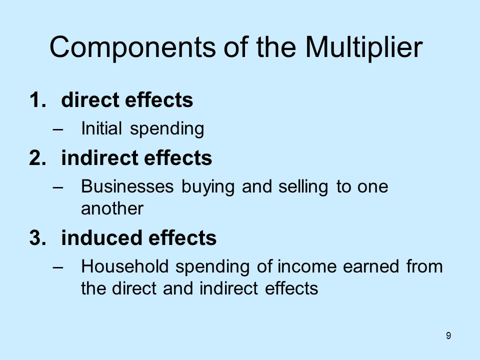 9 Components of the Multiplier 1.direct effects –Initial spending 2.indirect effects –Businesses buying and selling to one another 3.induced effects –