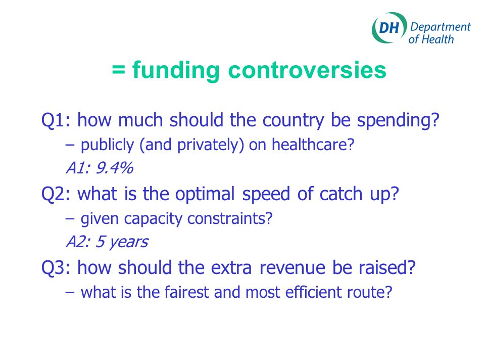 = funding controversies Q1: how much should the country be spending? –publicly (and privately) on healthcare? A1: 9.4% Q2: what is the optimal speed o