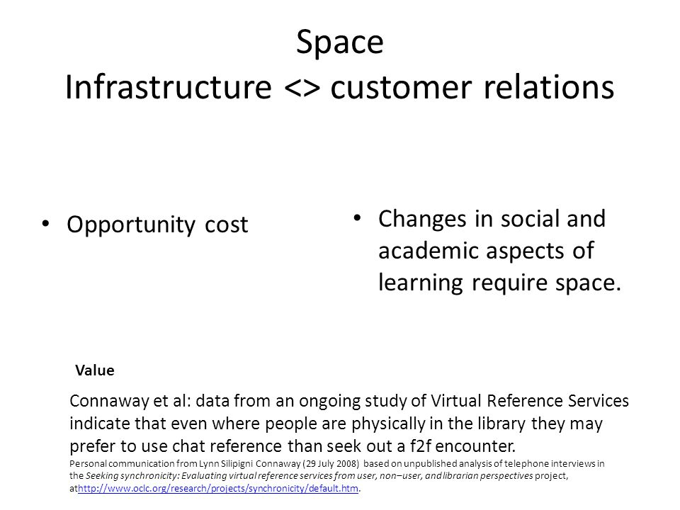 Space Infrastructure <> customer relations Opportunity cost Changes in social and academic aspects of learning require space.