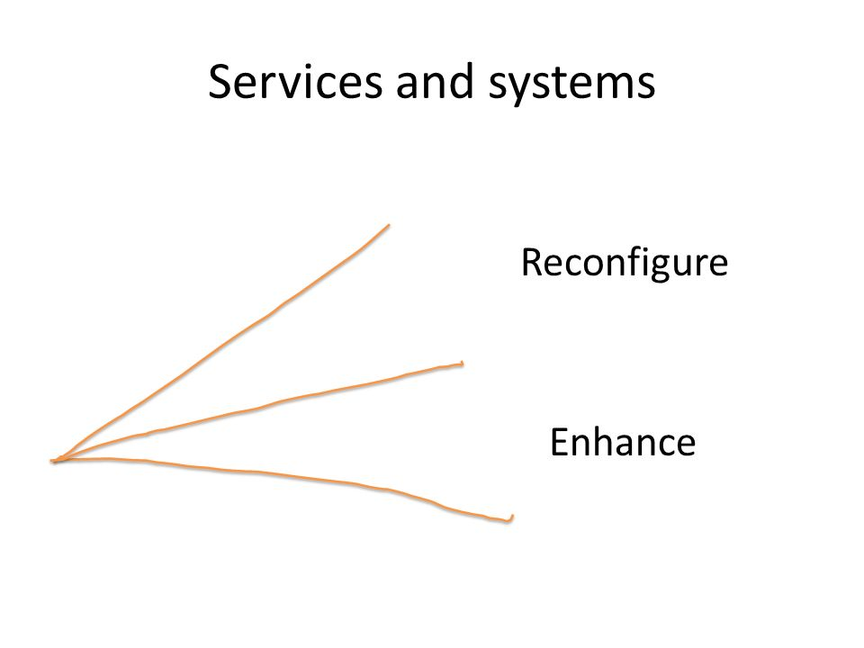 Services and systems Reconfigure Enhance