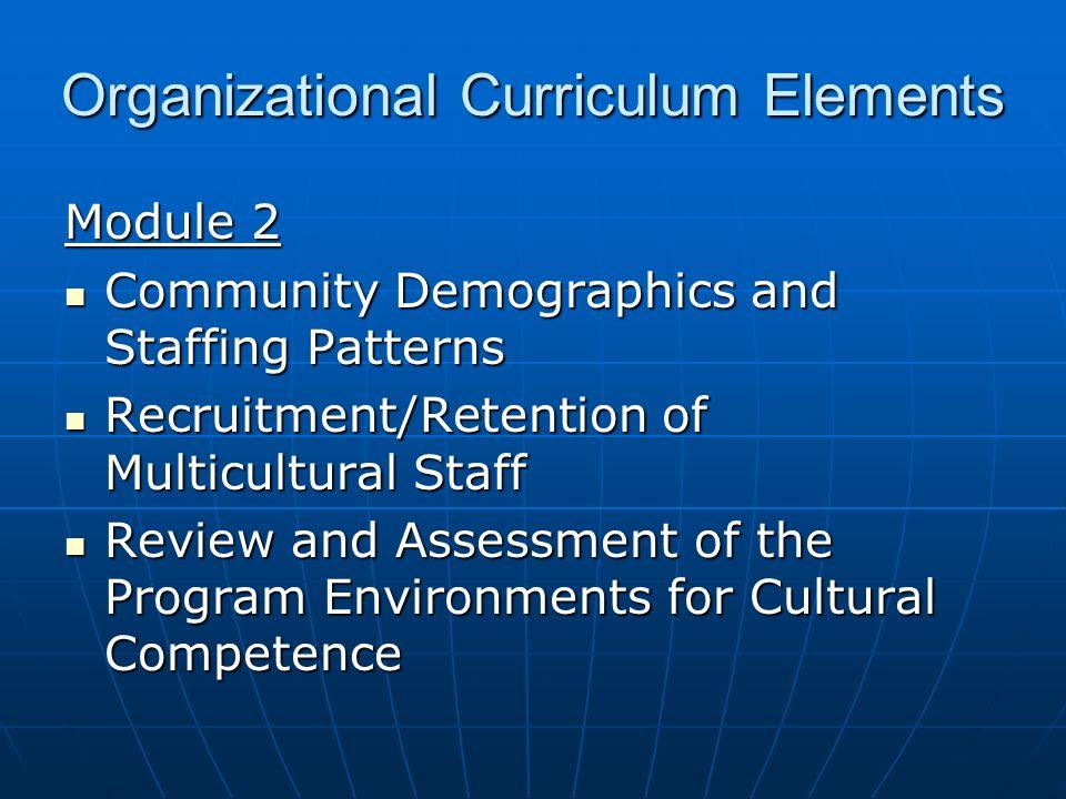 Organizational Curriculum Elements Module 2 Community Demographics and Staffing Patterns Community Demographics and Staffing Patterns Recruitment/Rete
