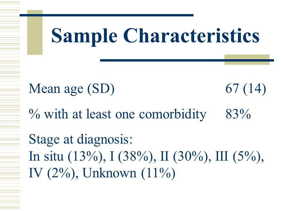 Sample Characteristics Mean age (SD)67 (14) % with at least one comorbidity83% Stage at diagnosis: In situ (13%), I (38%), II (30%), III (5%), IV (2%), Unknown (11%)