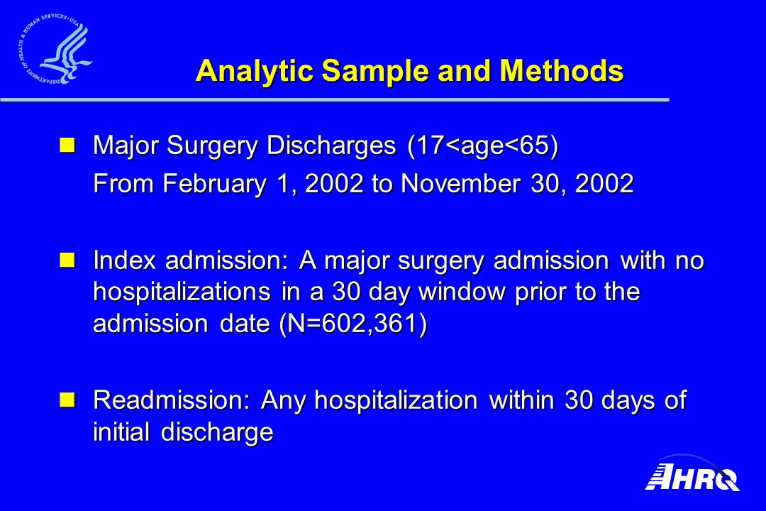 Analytic Sample and Methods Major Surgery Discharges (17<age<65) Major Surgery Discharges (17<age<65) From February 1, 2002 to November 30, 2002 Index admission: A major surgery admission with no hospitalizations in a 30 day window prior to the admission date (N=602,361) Index admission: A major surgery admission with no hospitalizations in a 30 day window prior to the admission date (N=602,361) Readmission: Any hospitalization within 30 days of initial discharge Readmission: Any hospitalization within 30 days of initial discharge