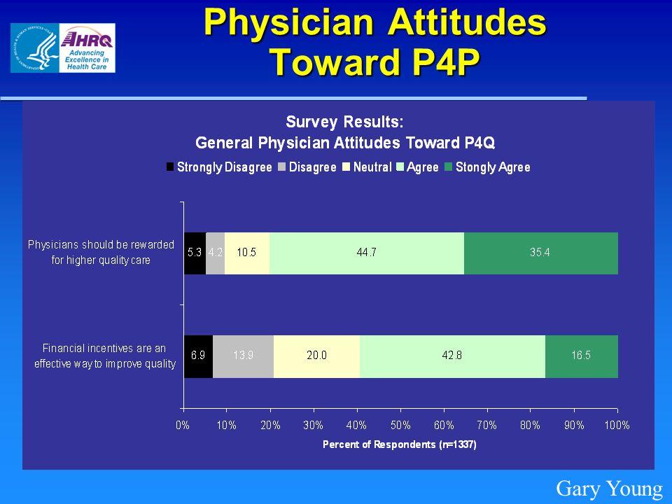 Physician Attitudes Toward P4P Gary Young
