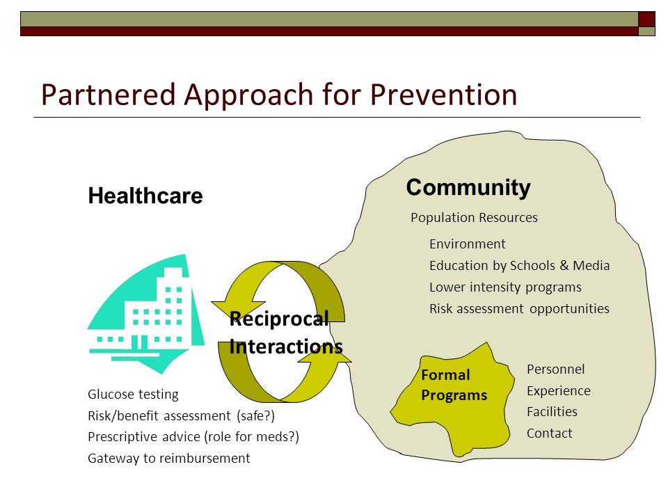 Partnered Approach for Prevention Healthcare Glucose testing Risk/benefit assessment (safe?) Prescriptive advice (role for meds?) Gateway to reimburse