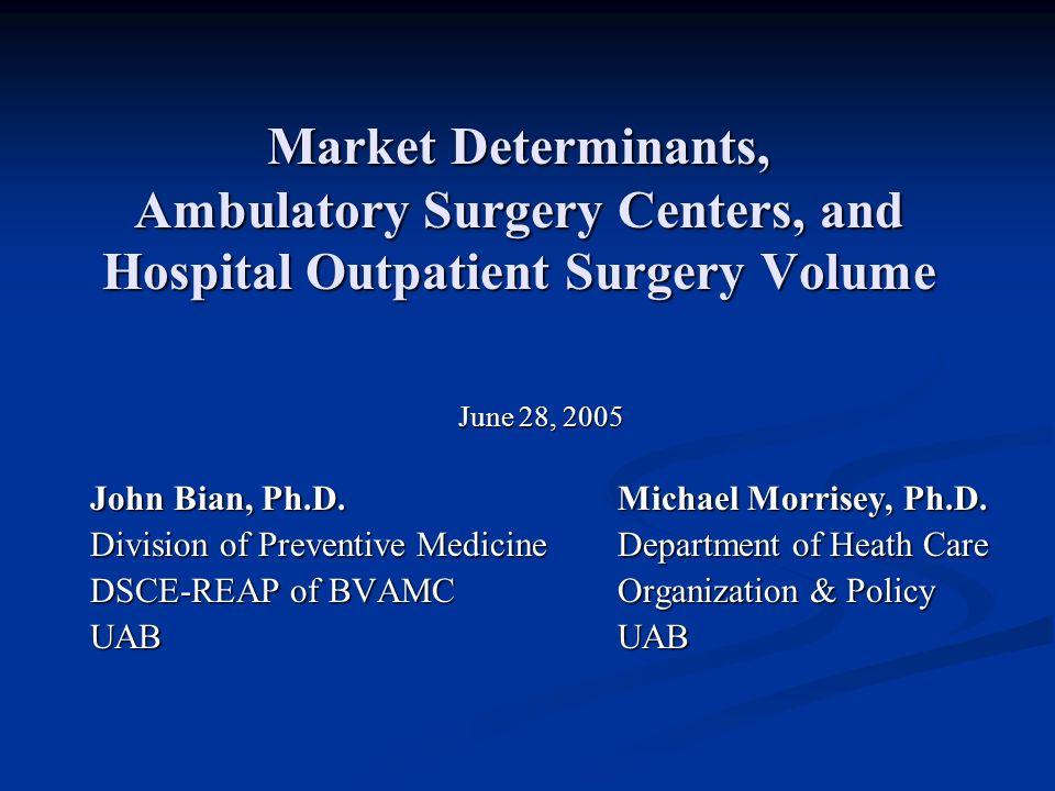 Market Determinants, Ambulatory Surgery Centers, and Hospital Outpatient Surgery Volume June 28, 2005 John Bian, Ph.D.Michael Morrisey, Ph.D.