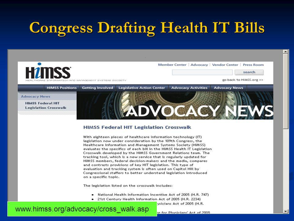 Congress Drafting Health IT Bills