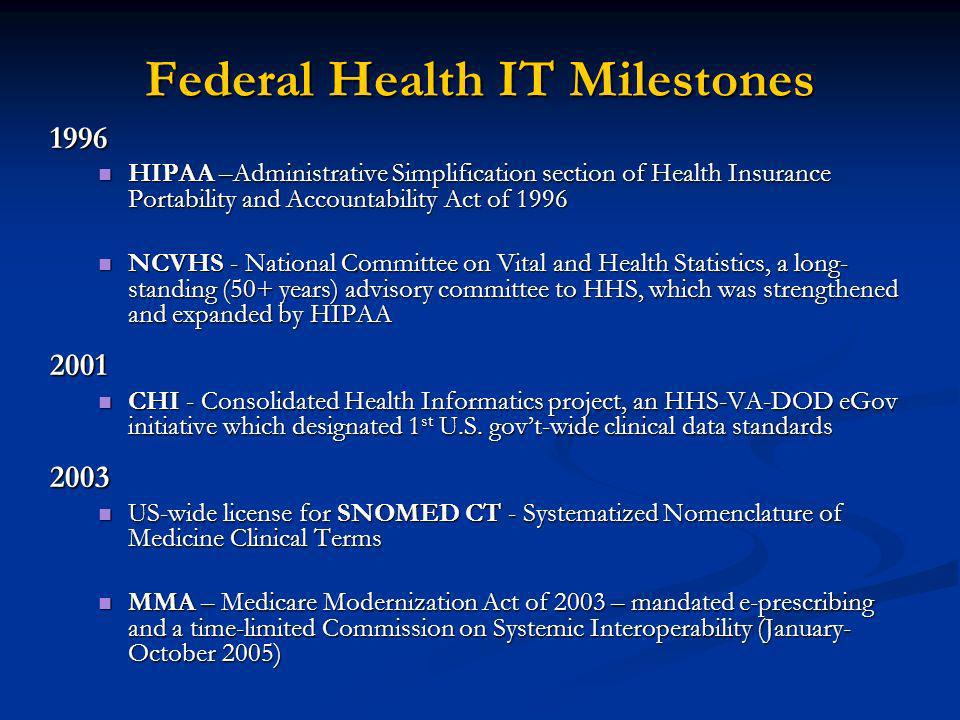 Federal Health IT Milestones 1996 HIPAA –Administrative Simplification section of Health Insurance Portability and Accountability Act of 1996 HIPAA –Administrative Simplification section of Health Insurance Portability and Accountability Act of 1996 NCVHS - National Committee on Vital and Health Statistics, a long- standing (50+ years) advisory committee to HHS, which was strengthened and expanded by HIPAA NCVHS - National Committee on Vital and Health Statistics, a long- standing (50+ years) advisory committee to HHS, which was strengthened and expanded by HIPAA2001 CHI - Consolidated Health Informatics project, an HHS-VA-DOD eGov initiative which designated 1 st U.S.