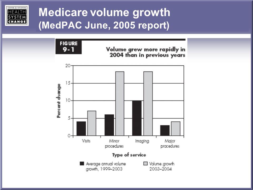 Medicare volume growth (MedPAC June, 2005 report)