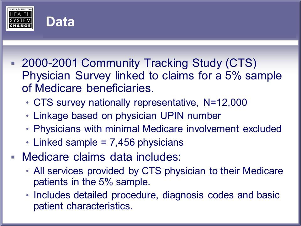 Data Community Tracking Study (CTS) Physician Survey linked to claims for a 5% sample of Medicare beneficiaries.