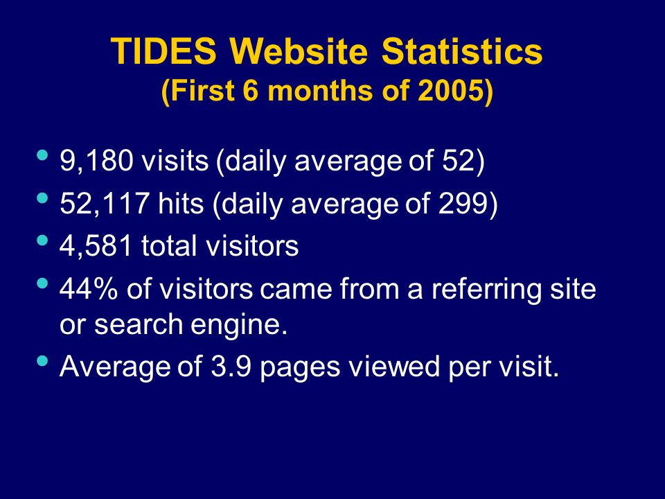 TIDES Website Statistics (First 6 months of 2005) 9,180 visits (daily average of 52) 52,117 hits (daily average of 299) 4,581 total visitors 44% of visitors came from a referring site or search engine.