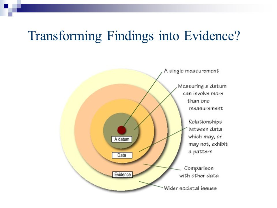 Transforming Findings into Evidence?