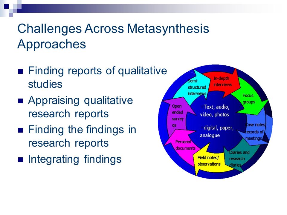 Critical Caveats in Qualitative MetaSynthesis Or…the importance of humility in making claims 1.Experience thrice-removed 2.The problem of representation 3.Discursive readings as correctives to empirical claims