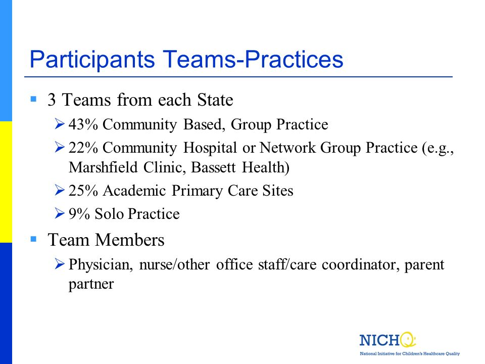 Participants Teams-Practices 3 Teams from each State 43% Community Based, Group Practice 22% Community Hospital or Network Group Practice (e.g., Marsh