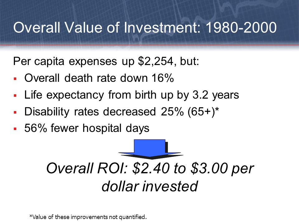 Overall Value of Investment: 1980-2000 Per capita expenses up $2,254, but: Overall death rate down 16% Life expectancy from birth up by 3.2 years Disa
