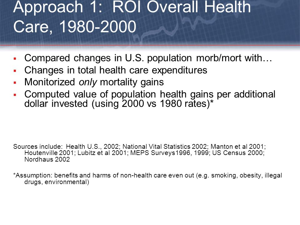 Approach 1: ROI Overall Health Care, 1980-2000 Compared changes in U.S. population morb/mort with… Changes in total health care expenditures Monitoriz