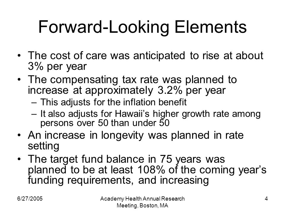 6/27/2005Academy Health Annual Research Meeting, Boston, MA 4 Forward-Looking Elements The cost of care was anticipated to rise at about 3% per year The compensating tax rate was planned to increase at approximately 3.2% per year –This adjusts for the inflation benefit –It also adjusts for Hawaiis higher growth rate among persons over 50 than under 50 An increase in longevity was planned in rate setting The target fund balance in 75 years was planned to be at least 108% of the coming years funding requirements, and increasing