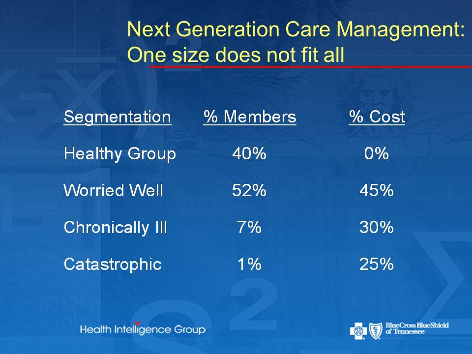 Next Generation Care Management: Triage Guidelines