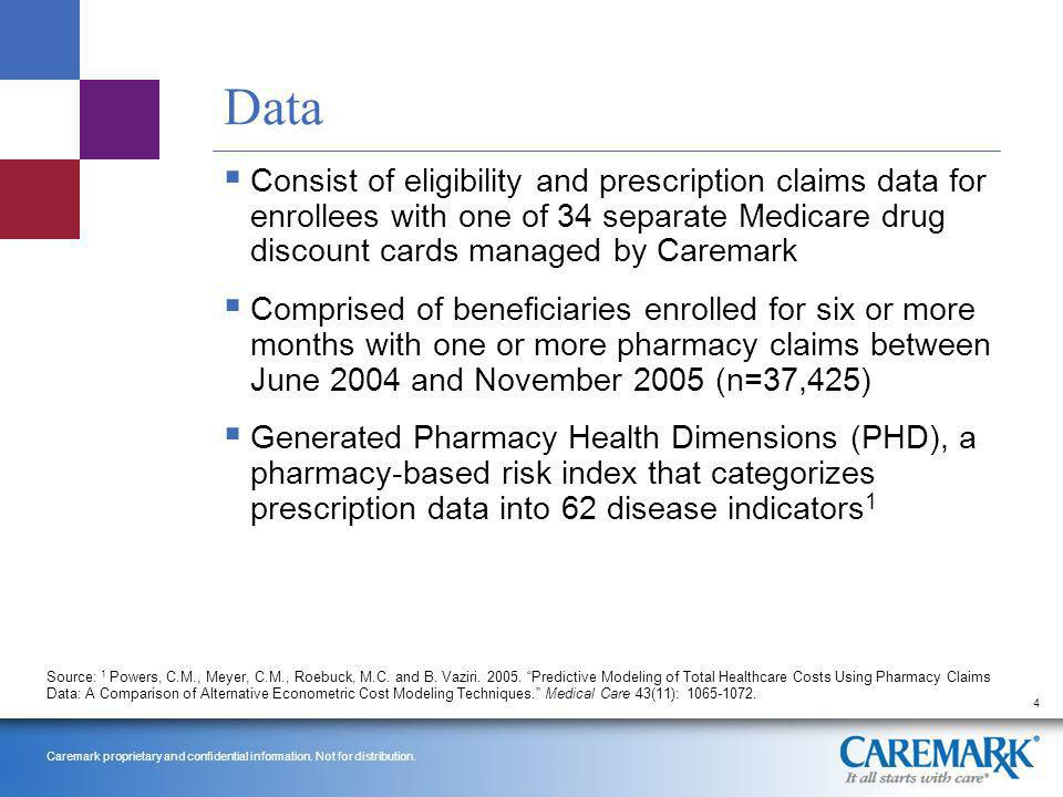 4 Caremark proprietary and confidential information.