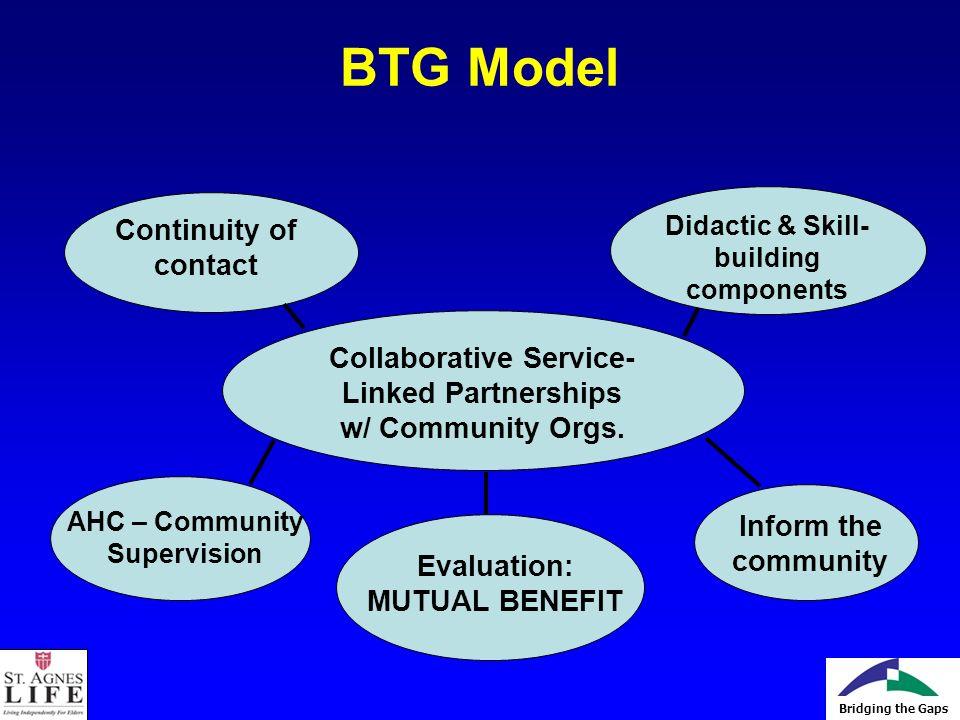 Bridging the Gaps BTG Model Collaborative Service- Linked Partnerships w/ Community Orgs.